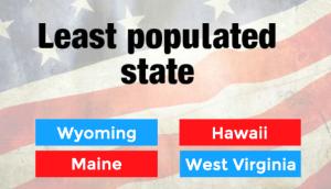 least-population-state